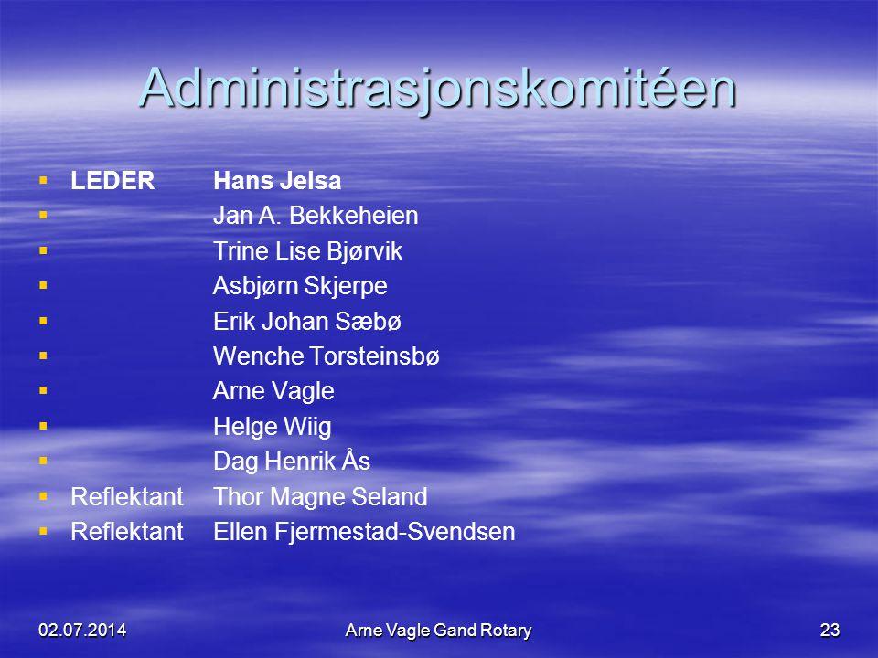 Administrasjonskomitéen   LEDER Hans Jelsa   Jan A. Bekkeheien   Trine Lise Bjørvik   Asbjørn Skjerpe   Erik Johan Sæbø   Wenche Torsteins
