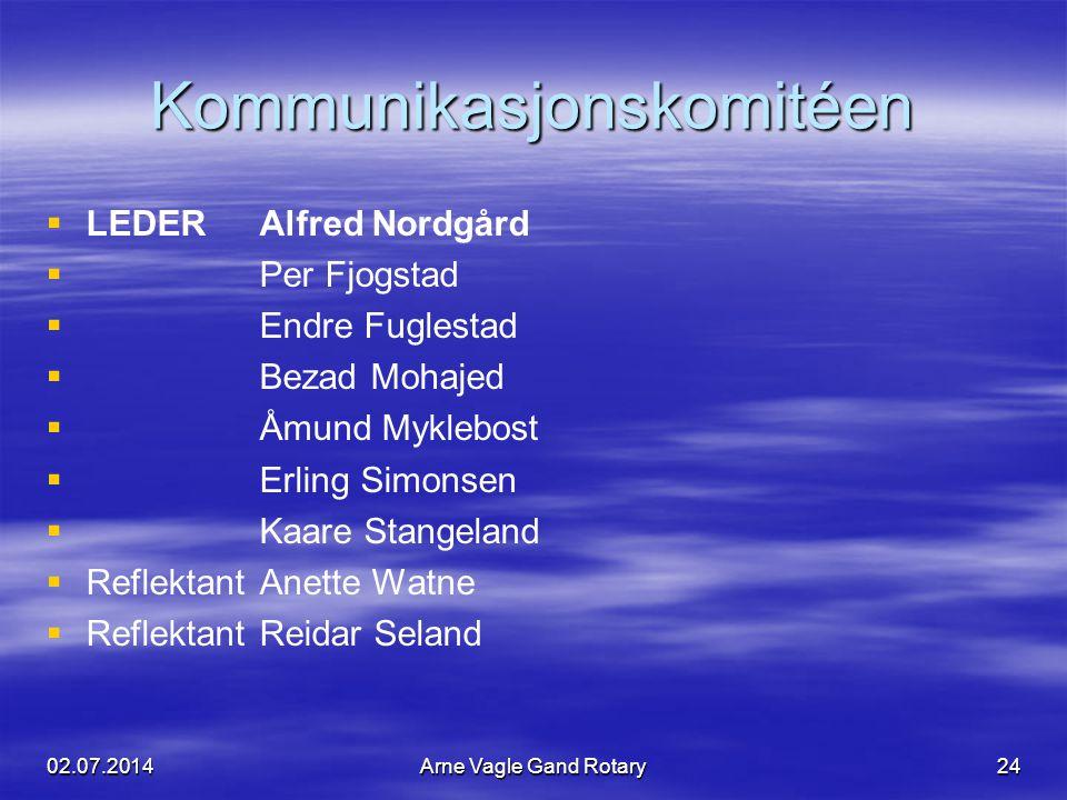 Kommunikasjonskomitéen   LEDERAlfred Nordgård   Per Fjogstad   Endre Fuglestad   Bezad Mohajed   Åmund Myklebost   Erling Simonsen   Kaa