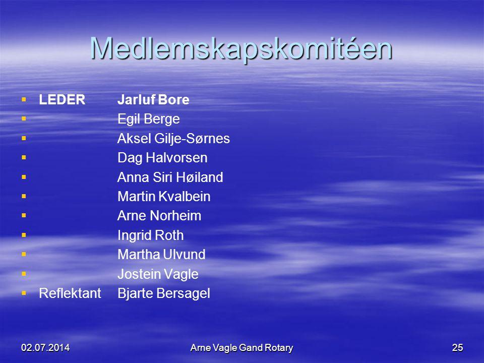 Medlemskapskomitéen   LEDERJarluf Bore   Egil Berge   Aksel Gilje-Sørnes   Dag Halvorsen   Anna Siri Høiland   Martin Kvalbein   Arne No