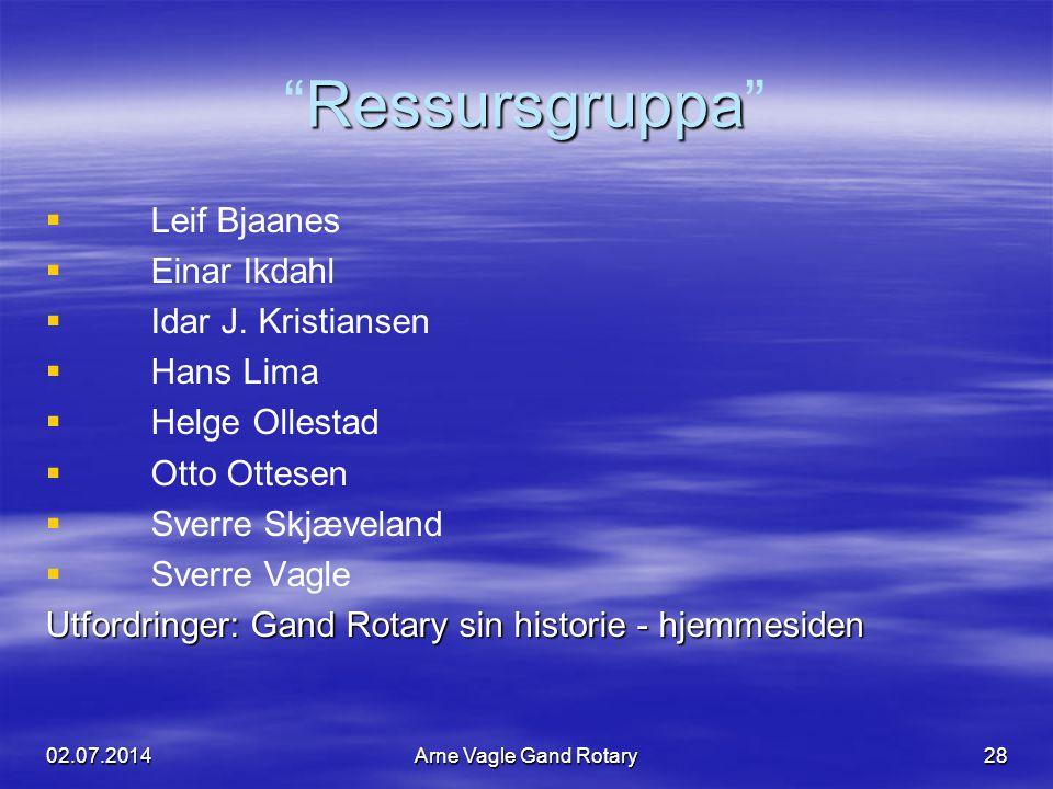 "Ressursgruppa ""Ressursgruppa""   Leif Bjaanes   Einar Ikdahl   Idar J. Kristiansen   Hans Lima   Helge Ollestad   Otto Ottesen   Sverre S"