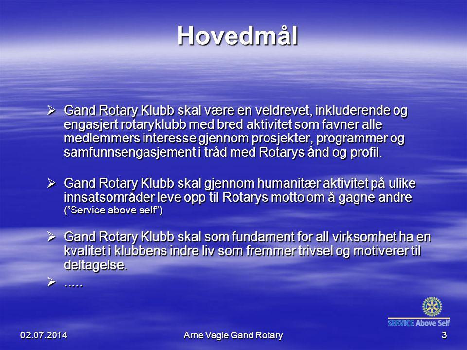 02.07.2014Arne Vagle Gand Rotary3 Hovedmål  Gand Rotary Klubb skal være en veldrevet, inkluderende og engasjert rotaryklubb med bred aktivitet som fa
