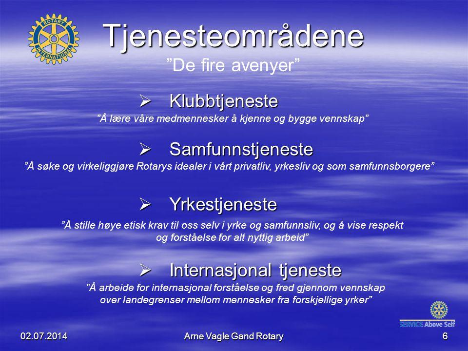 """02.07.2014Arne Vagle Gand Rotary6 Tjenesteområdene Tjenesteområdene """"De fire avenyer""""  Klubbtjeneste  Samfunnstjeneste  Yrkestjeneste  Internasjon"""
