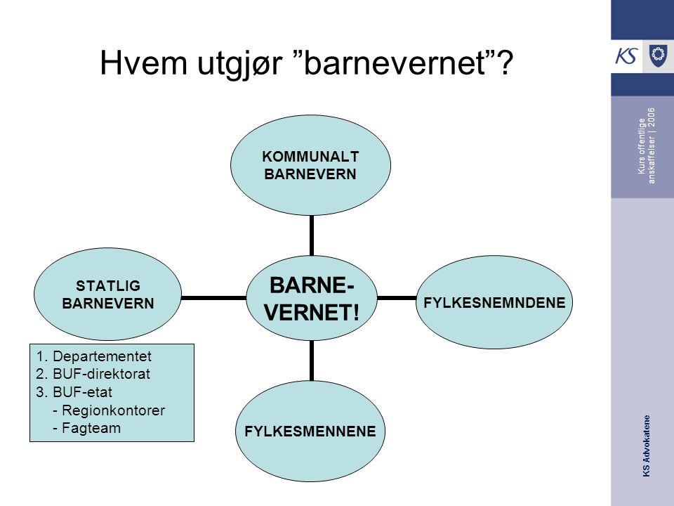 KS Advokatene Kurs offentlige anskaffelser | 2006 Hvem utgjør barnevernet .