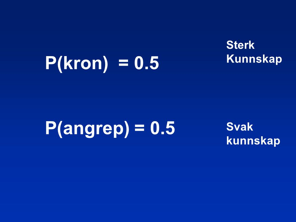 P(kron) = 0.5 P(angrep) = 0.5 Sterk Kunnskap Svak kunnskap