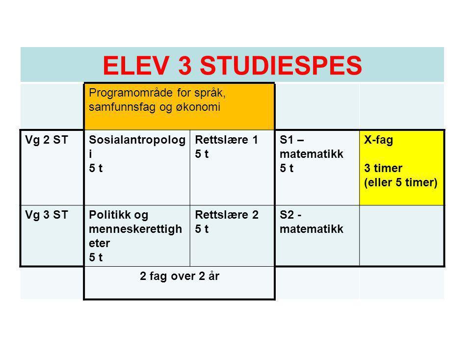 ELEV 3 STUDIESPES Programområde for språk, samfunnsfag og økonomi Vg 2 STSosialantropolog i 5 t Rettslære 1 5 t S1 – matematikk 5 t X-fag 3 timer (ell