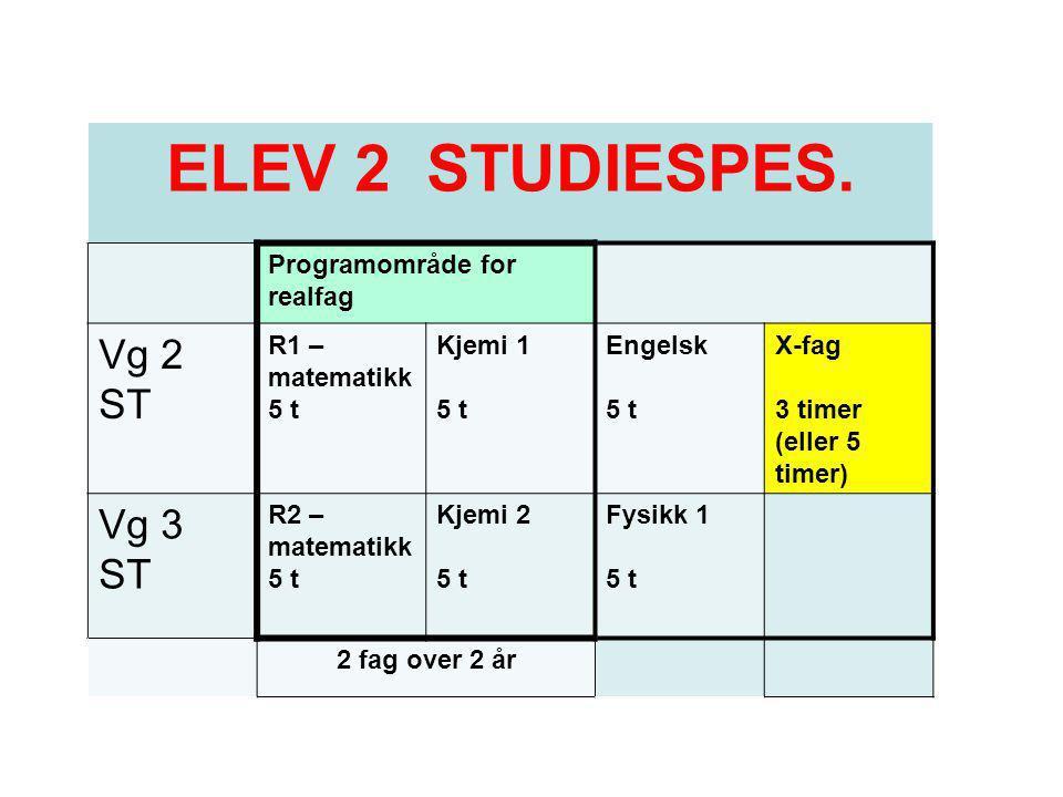 ELEV 2 STUDIESPES. Programområde for realfag Vg 2 ST R1 – matematikk 5 t Kjemi 1 5 t Engelsk 5 t X-fag 3 timer (eller 5 timer) Vg 3 ST R2 – matematikk