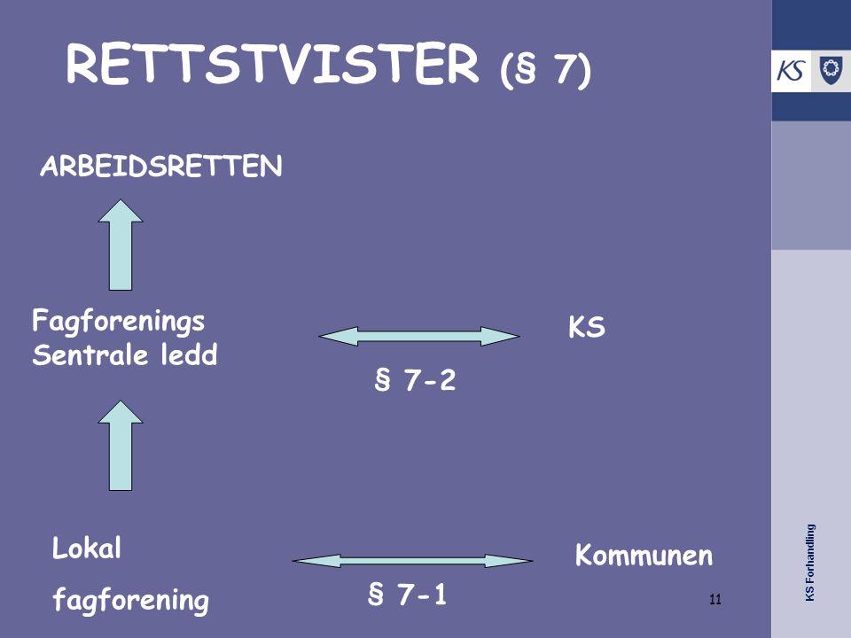 KS Forhandling RETTSTVISTER (§ 7) Lokal fagforening Kommunen Fagforenings Sentrale ledd KS § 7-1 § 7-2 ARBEIDSRETTEN 11