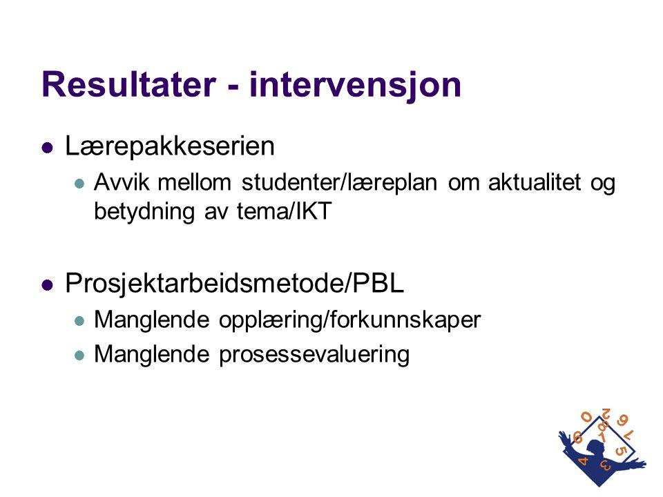 Resultater - intervensjon  Lærepakkeserien  Avvik mellom studenter/læreplan om aktualitet og betydning av tema/IKT  Prosjektarbeidsmetode/PBL  Man