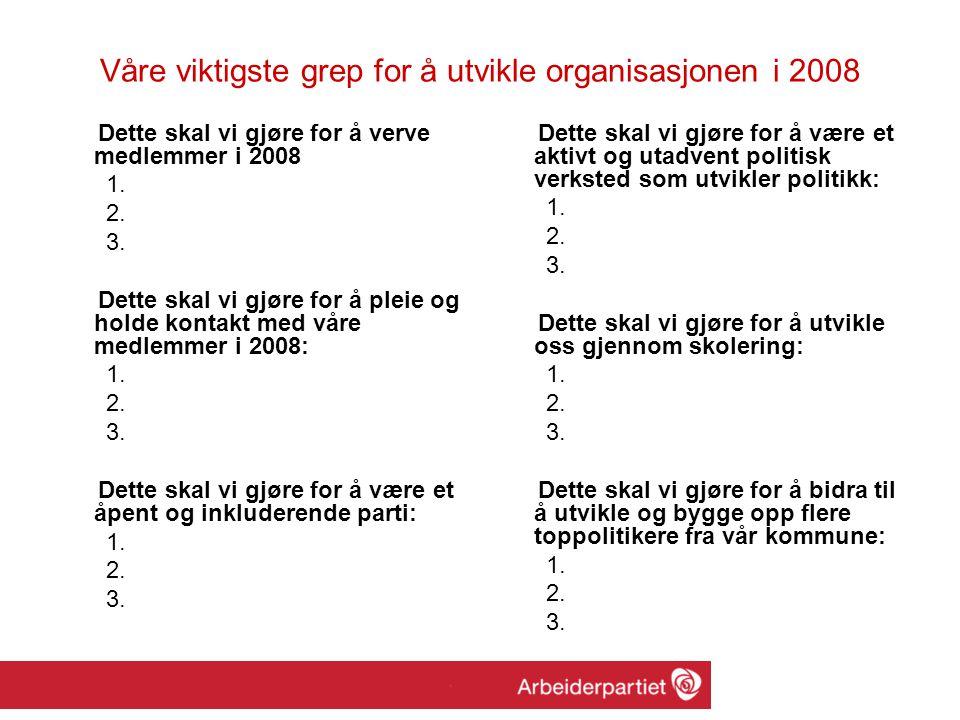 Våre viktigste grep for å utvikle organisasjonen i 2008 Dette skal vi gjøre for å verve medlemmer i 2008 1.