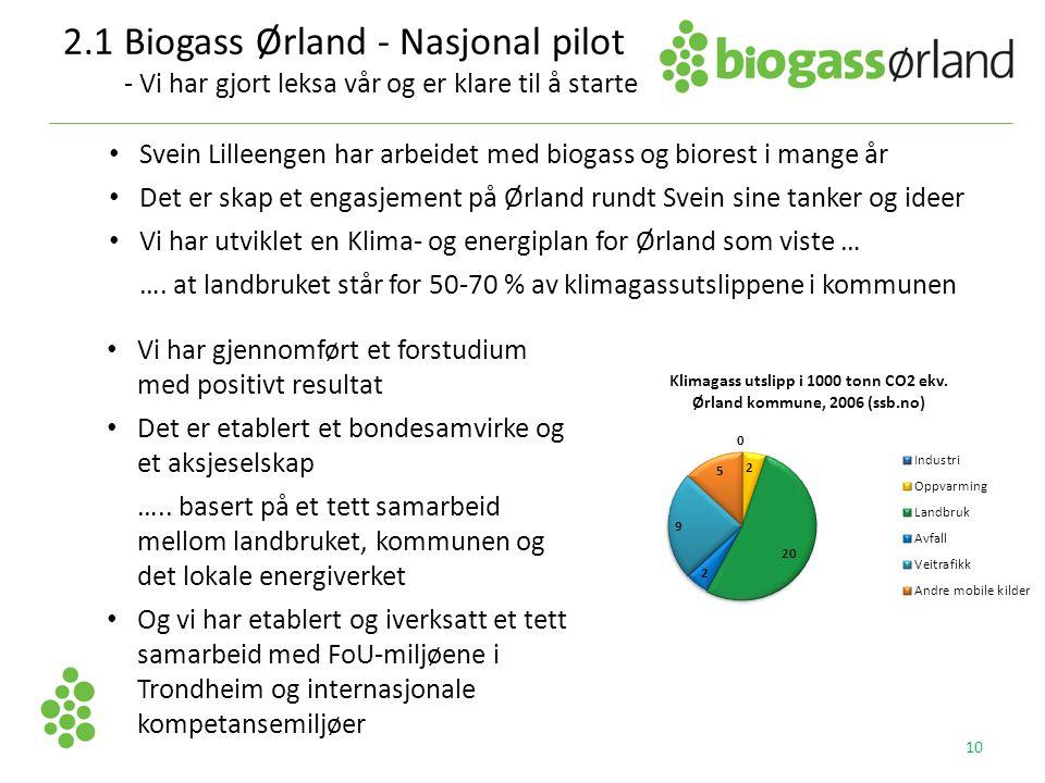 • Svein Lilleengen har arbeidet med biogass og biorest i mange år • Det er skap et engasjement på Ørland rundt Svein sine tanker og ideer • Vi har utv