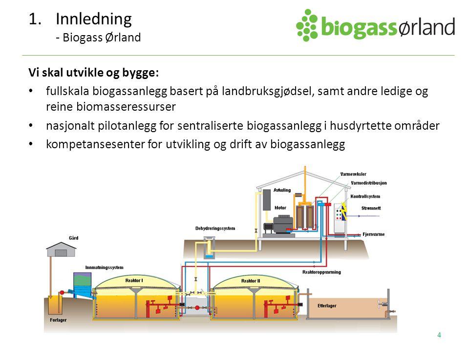 1.Innledning - Biogass Ørland Vi skal utvikle og bygge: • fullskala biogassanlegg basert på landbruksgjødsel, samt andre ledige og reine biomasseressu