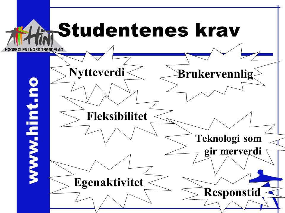 www.hint.no Studentenes krav Brukervennlig Nytteverdi Egenaktivitet Fleksibilitet Teknologi som gir merverdi Responstid