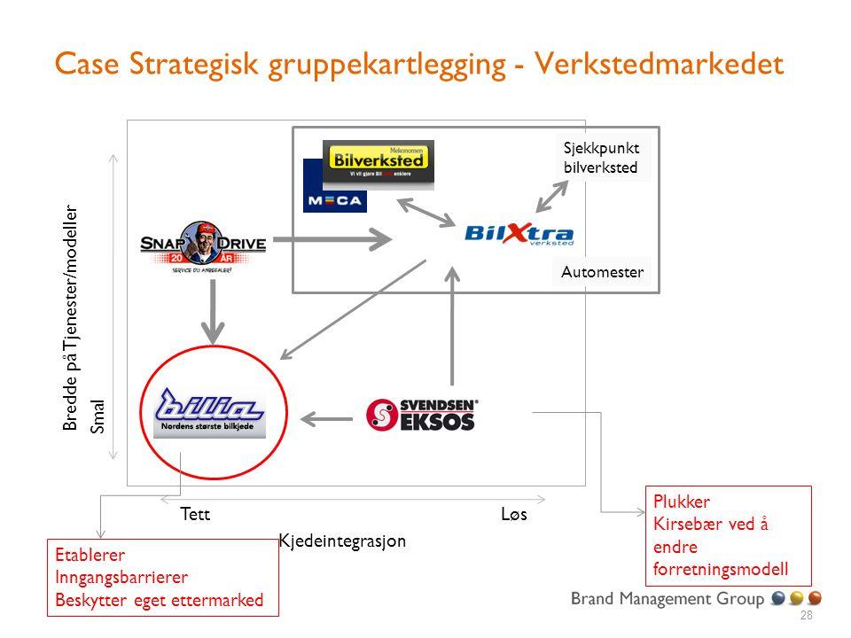 Case Strategisk gruppekartlegging - Verkstedmarkedet 28 Bredde på Tjenester/modeller Kjedeintegrasjon TettLøs Smal Sjekkpunkt bilverksted Etablerer In
