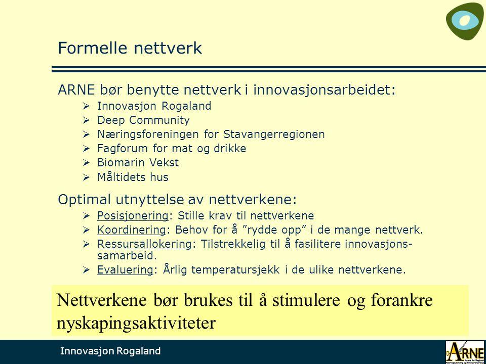 Innovasjon Rogaland Formelle nettverk ARNE bør benytte nettverk i innovasjonsarbeidet:  Innovasjon Rogaland  Deep Community  Næringsforeningen for