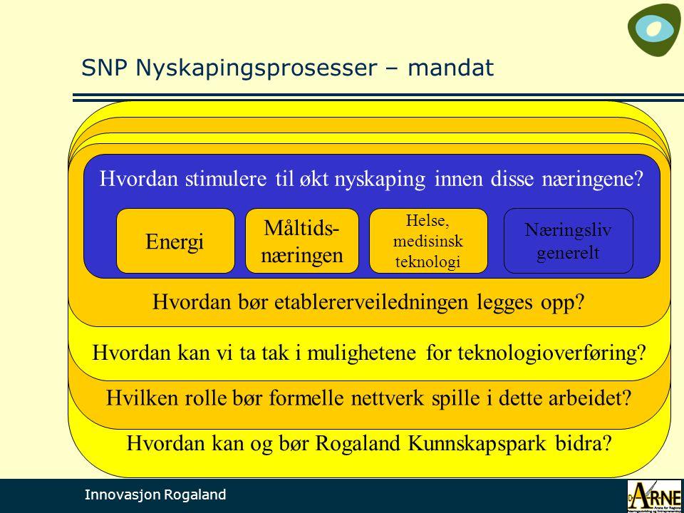 Innovasjon Rogaland Hvordan kan og bør Rogaland Kunnskapspark bidra? Hvilken rolle bør formelle nettverk spille i dette arbeidet? Hvordan kan vi ta ta