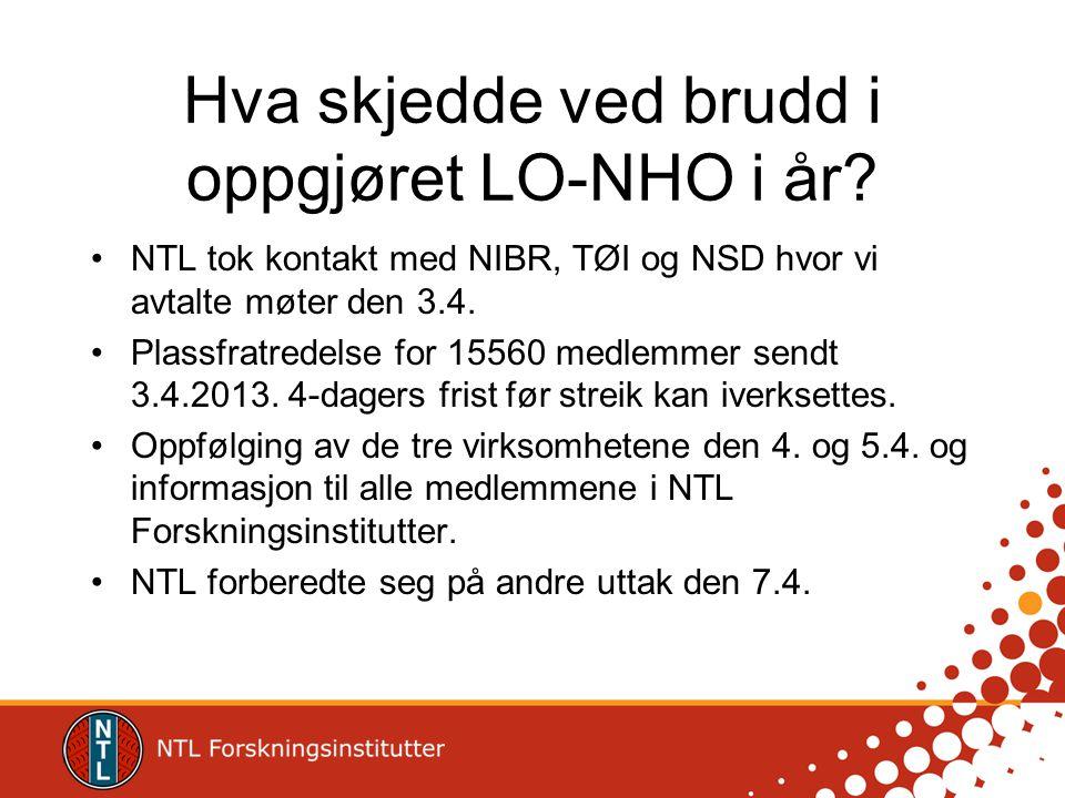 Hva skjedde ved brudd i oppgjøret LO-NHO i år? •NTL tok kontakt med NIBR, TØI og NSD hvor vi avtalte møter den 3.4. •Plassfratredelse for 15560 medlem