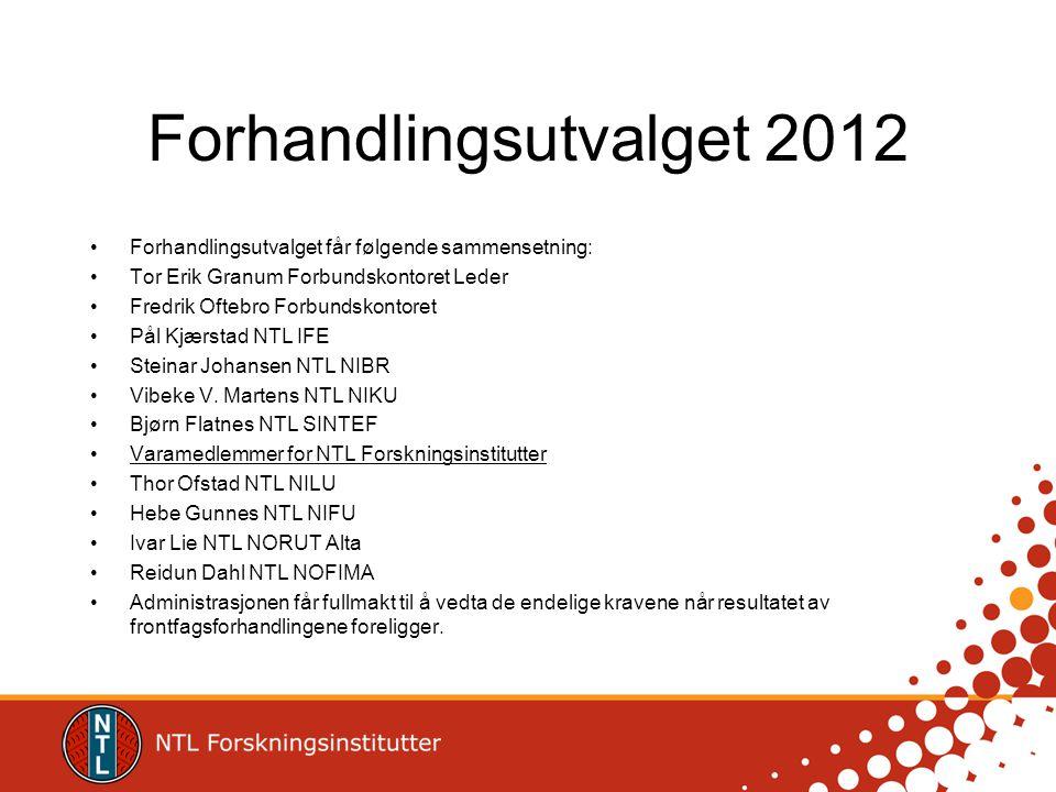 Forhandlingsutvalget 2012 •Forhandlingsutvalget får følgende sammensetning: •Tor Erik Granum Forbundskontoret Leder •Fredrik Oftebro Forbundskontoret