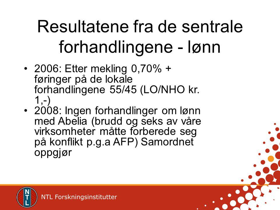 Resultatene fra de sentrale forhandlingene - lønn •2006: Etter mekling 0,70% + føringer på de lokale forhandlingene 55/45 (LO/NHO kr. 1,-) •2008: Inge