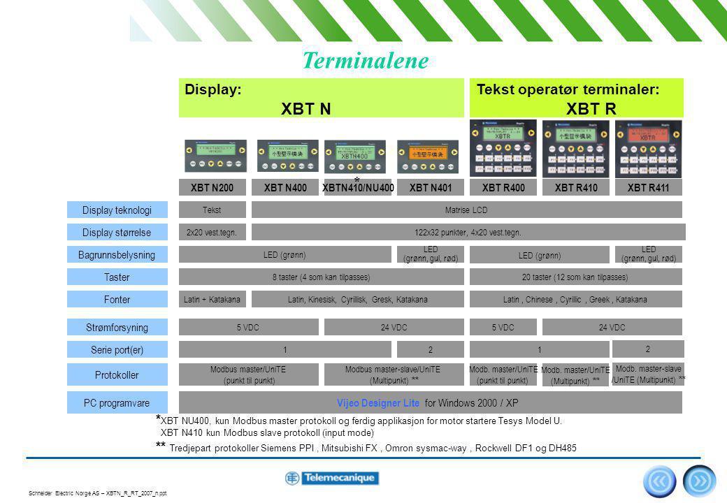 Schneider Electric Norge AS – XBTN_R_RT_2007_n.ppt 8 Stor semi-grafisk skjerm, med enten: - trykknapper eller - trykkfølsom skjerm og trykknapper Semi-grafisk kompakt terminal Magelis XBT RT Liten … med stor skjerm