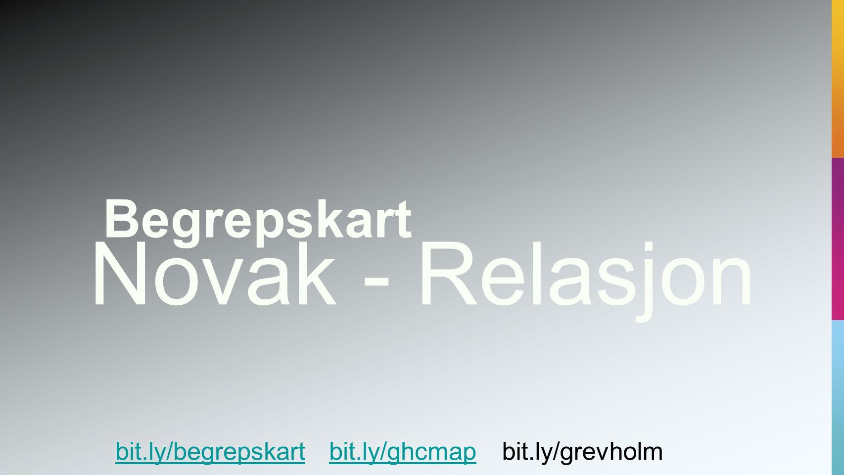 Novak - Relasjon bit.ly/ghcmapbit.ly/grevholmbit.ly/begrepskart