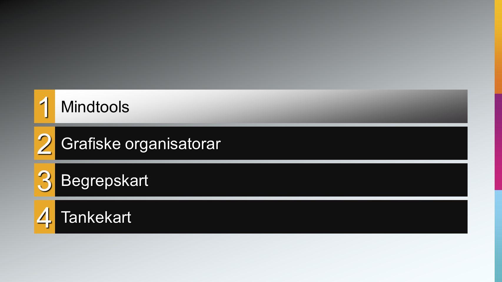 1 2 3 4 Mindtools Grafiske organisatorar Begrepskart Tankekart