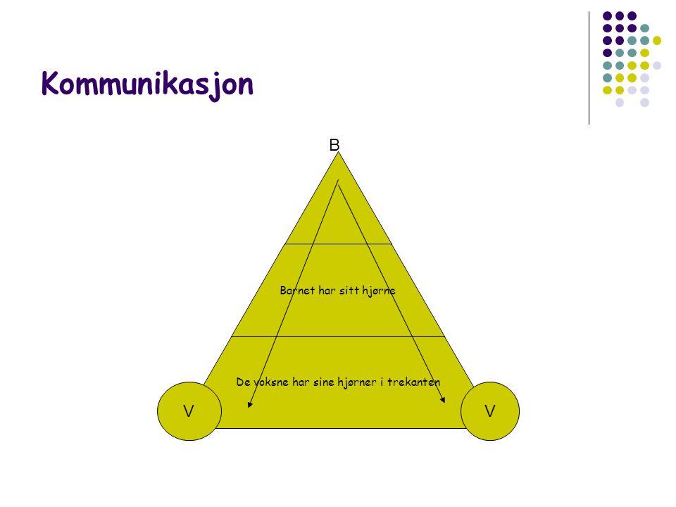 Kommunikasjon Barnet har sitt hjørne De voksne har sine hjørner i trekanten V V B VV