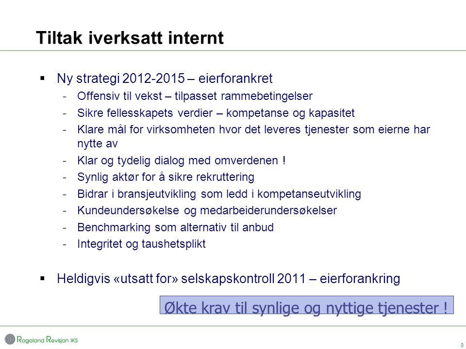 Tiltak iverksatt internt  Ny strategi 2012-2015 – eierforankret -Offensiv til vekst – tilpasset rammebetingelser -Sikre fellesskapets verdier – kompe