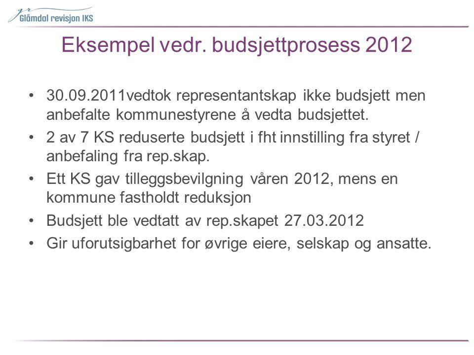 Eksempel vedr. budsjettprosess 2012 •30.09.2011vedtok representantskap ikke budsjett men anbefalte kommunestyrene å vedta budsjettet. •2 av 7 KS redus