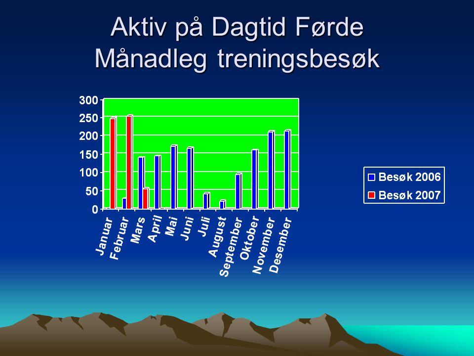 Aktiv på Dagtid Førde Deltakere fordelt etter inntektskjelder Det er eit stort potensiale i å nå sjukmelde !