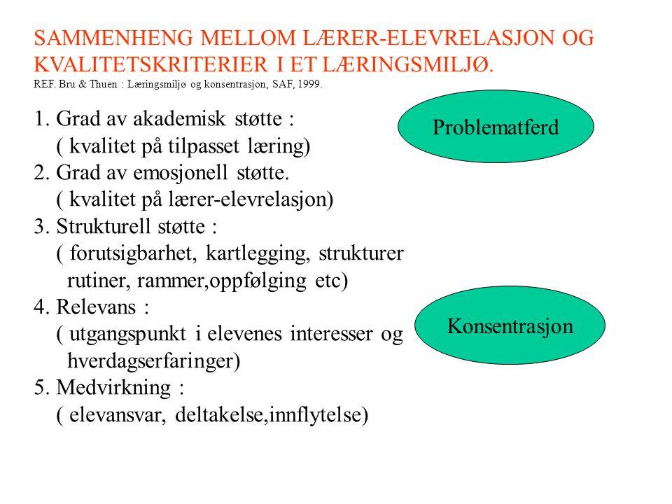 SAMMENHENG MELLOM LÆRER-ELEVRELASJON OG KVALITETSKRITERIER I ET LÆRINGSMILJØ.