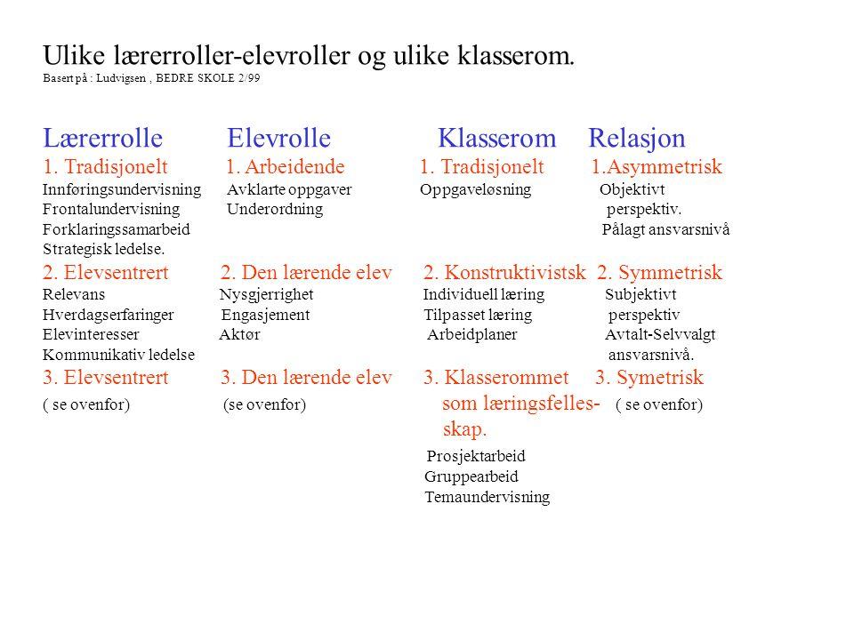 Ulike lærerroller-elevroller og ulike klasserom.