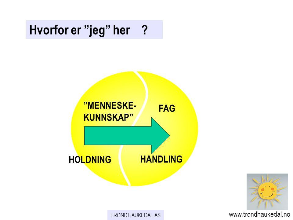 """www.trondhaukedal.no """"MENNESKE- KUNNSKAP"""" FAG HOLDNING HANDLING Hvorfor er """"jeg"""" her ?"""