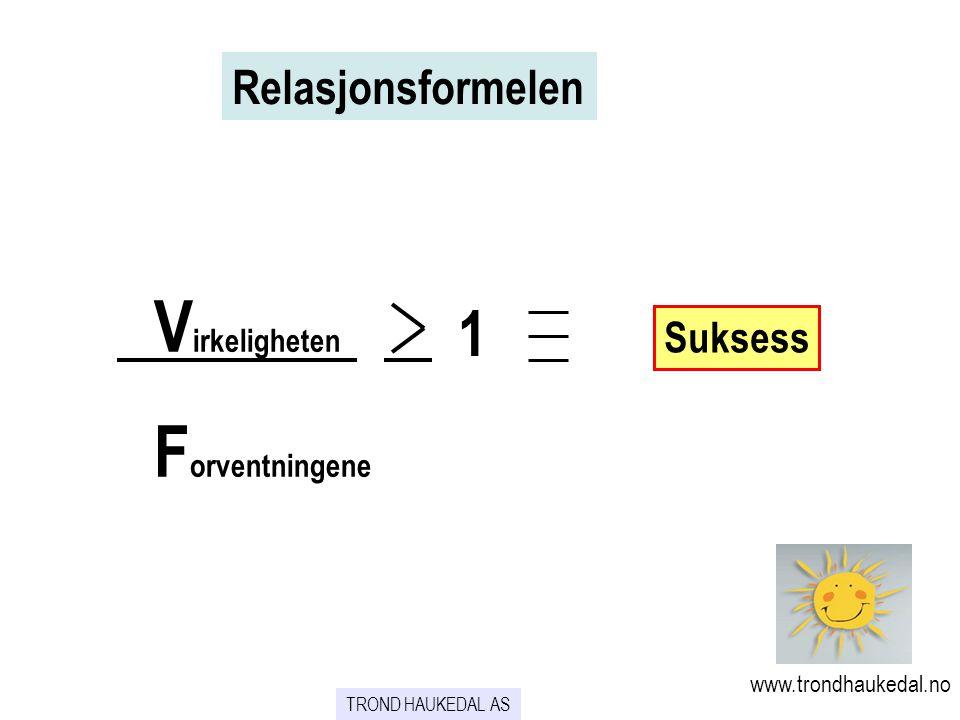 Relasjonsformelen V irkeligheten F orventningene 1 Suksess www.trondhaukedal.no TROND HAUKEDAL AS