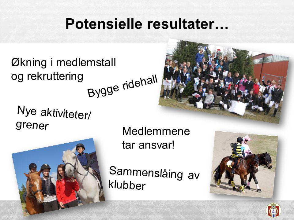 Potensielle resultater… Økning i medlemstall og rekruttering Nye aktiviteter/ grener Bygge ridehall Sammenslåing av klubber Medlemmene tar ansvar!