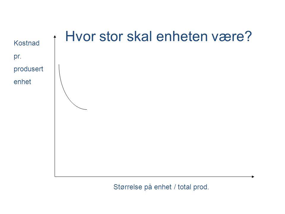 Kostnad pr. produsert enhet Størrelse på enhet / total prod. Hvor stor skal enheten være?
