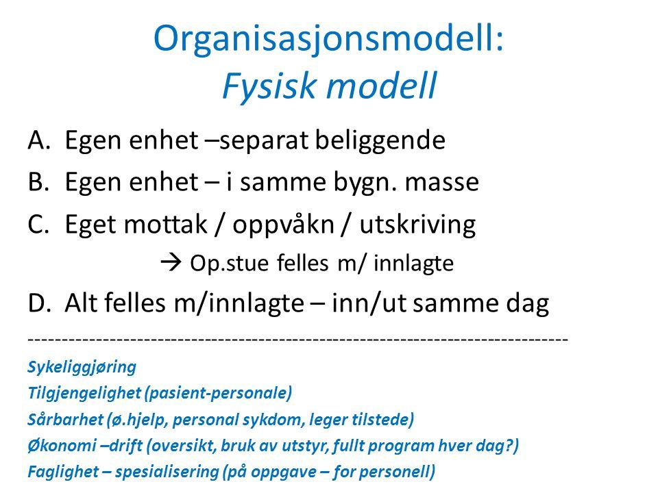 Organisasjonsmodell: Fysisk modell A.Egen enhet –separat beliggende B.Egen enhet – i samme bygn.