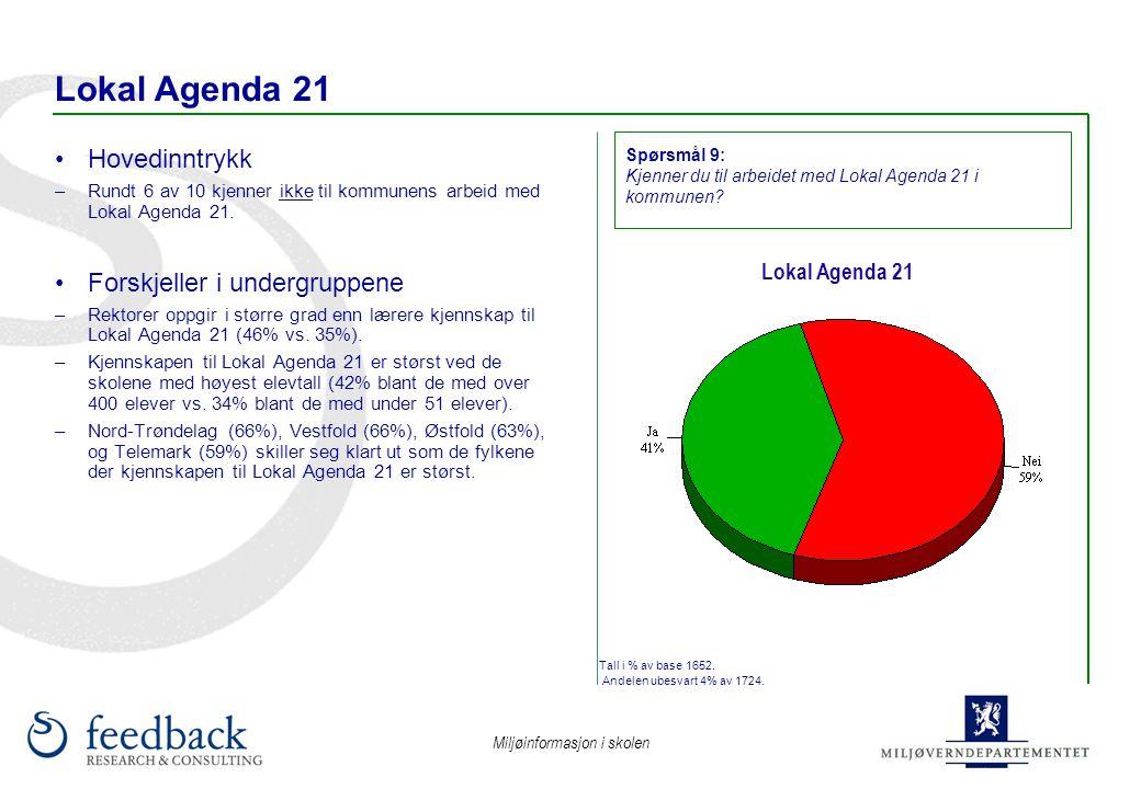 Miljøinformasjon i skolen •Hovedinntrykk –Rundt 6 av 10 kjenner ikke til kommunens arbeid med Lokal Agenda 21.