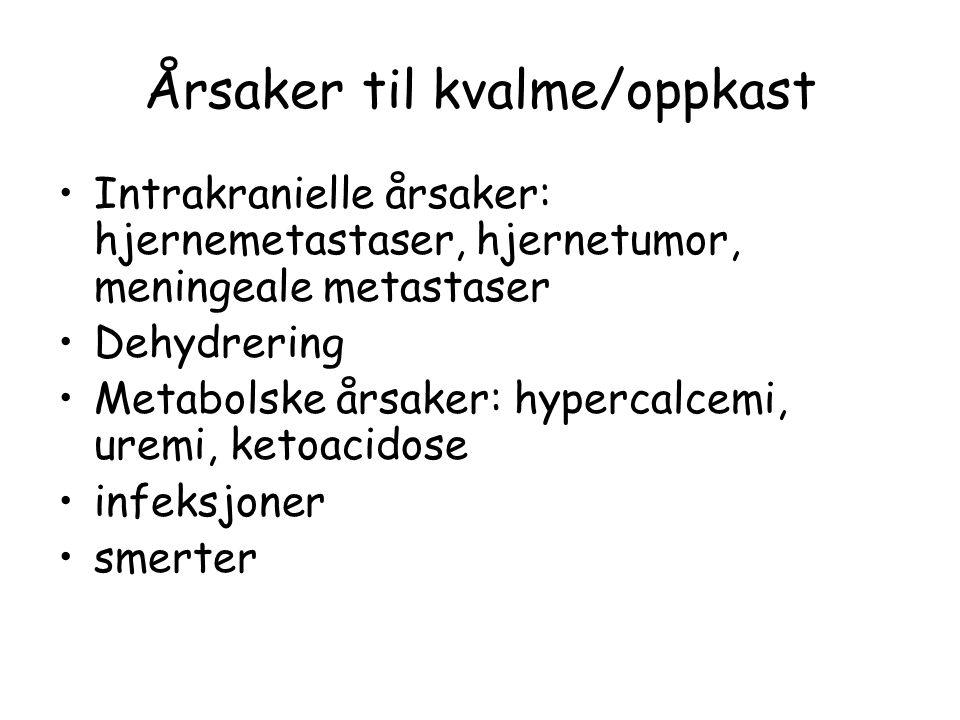 Årsaker til kvalme/oppkast •Intrakranielle årsaker: hjernemetastaser, hjernetumor, meningeale metastaser •Dehydrering •Metabolske årsaker: hypercalcemi, uremi, ketoacidose •infeksjoner •smerter