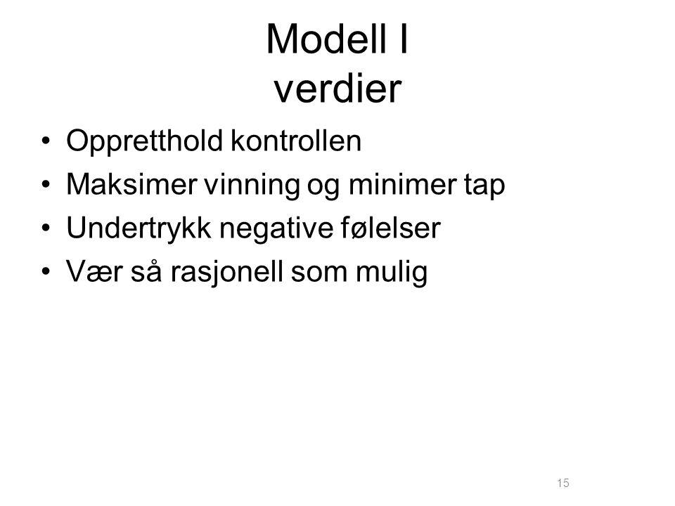 Modell I verdier •Oppretthold kontrollen •Maksimer vinning og minimer tap •Undertrykk negative følelser •Vær så rasjonell som mulig 15