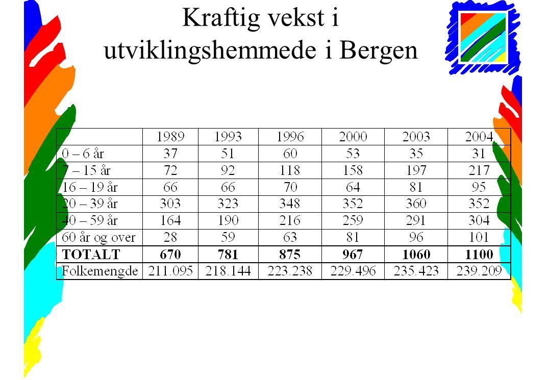 Kraftig vekst i utviklingshemmede i Bergen