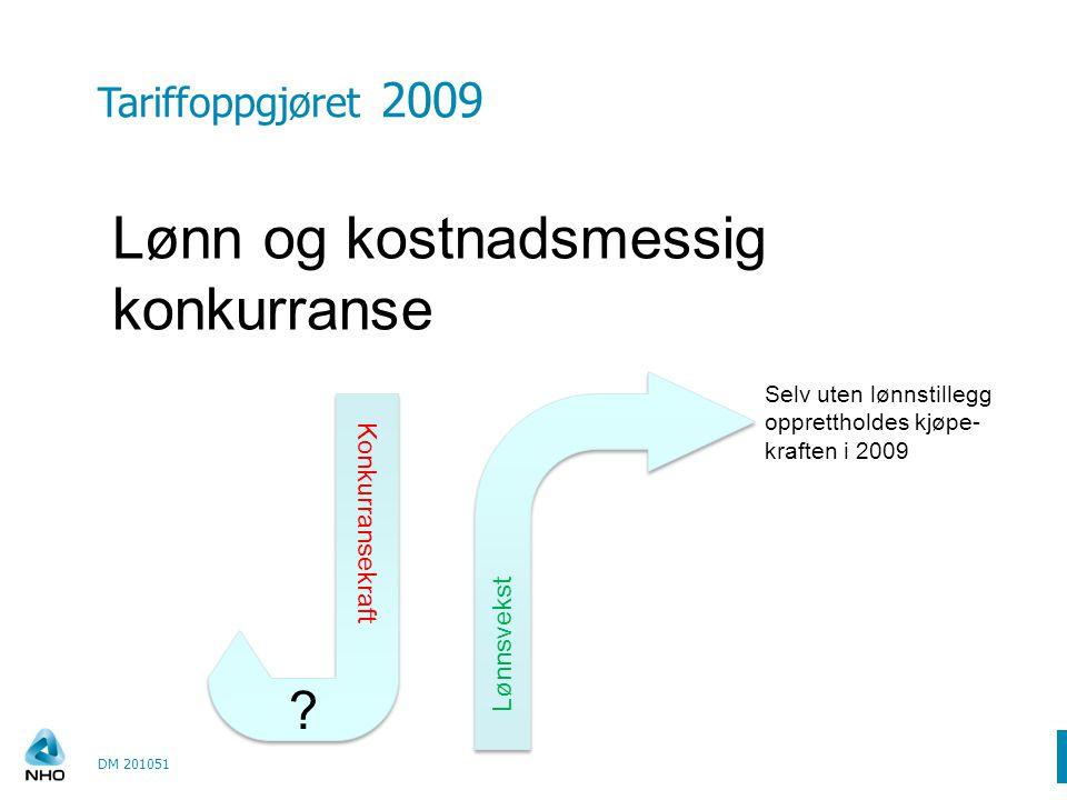 Relative lønnskostnader i industrien Vektet nivå av 15 konkurrentland i norske kroner= 100 Kilde: TBU Industriarbeidere Arbeidere og funksjonærer i industrien