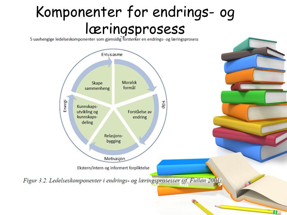 Komponenter for endrings- og læringsprosess