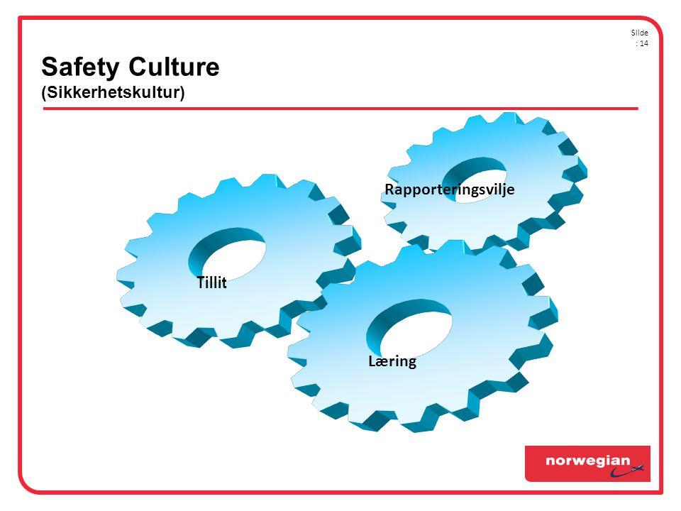 Safety Culture (Sikkerhetskultur) Slide : 14 Rapporteringsvilje Tillit Læring