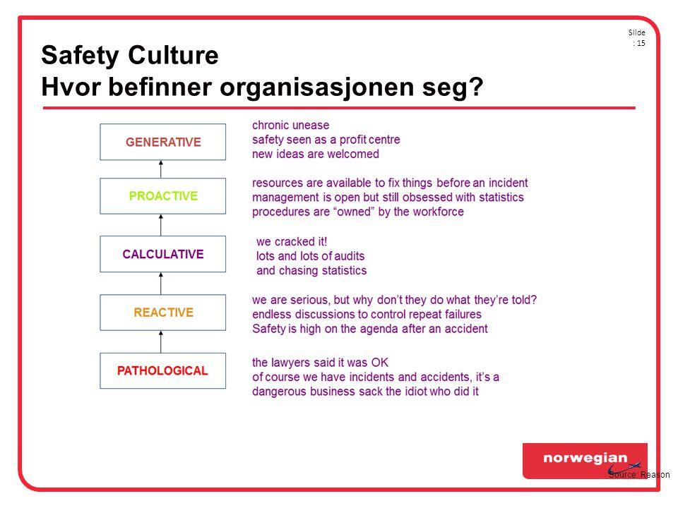 Safety Culture Hvor befinner organisasjonen seg? Slide : 15 Source: Reason
