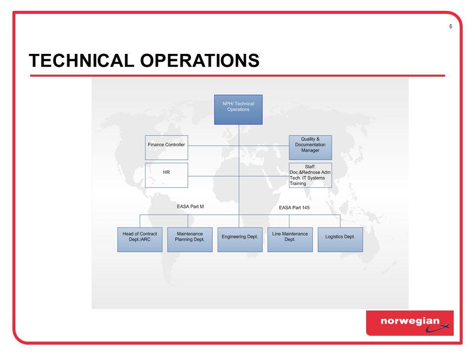 •Management & staff (EASA Part M):12 •Engineering Dept.