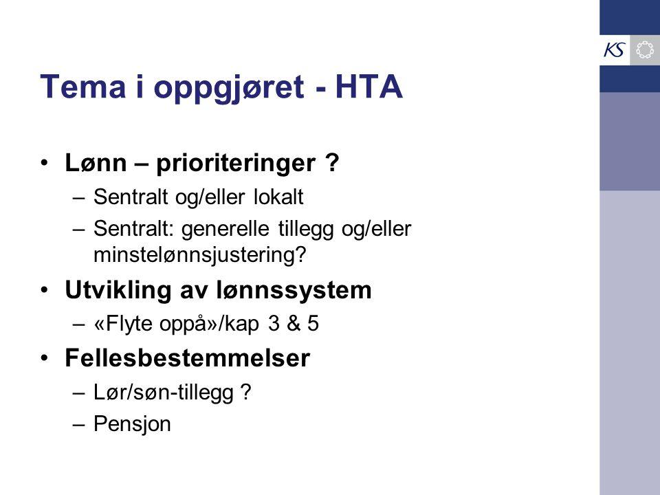 Tema i oppgjøret - HTA •Lønn – prioriteringer .