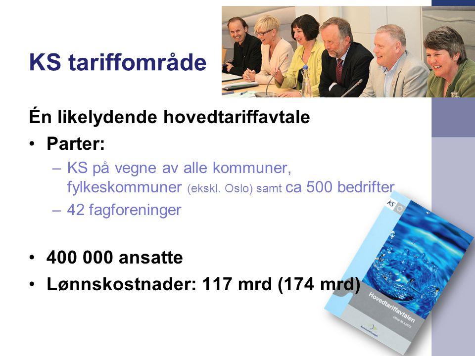 KS tariffområde Én likelydende hovedtariffavtale •Parter: –KS på vegne av alle kommuner, fylkeskommuner (ekskl.