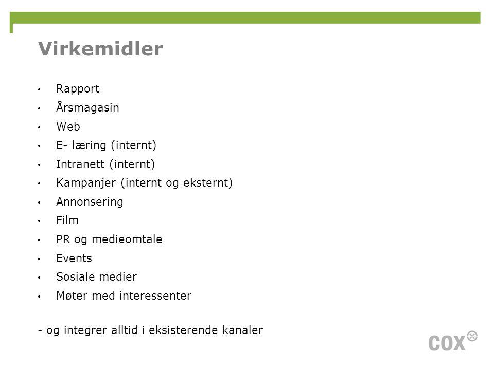 Virkemidler • Rapport • Årsmagasin • Web • E- læring (internt) • Intranett (internt) • Kampanjer (internt og eksternt) • Annonsering • Film • PR og me