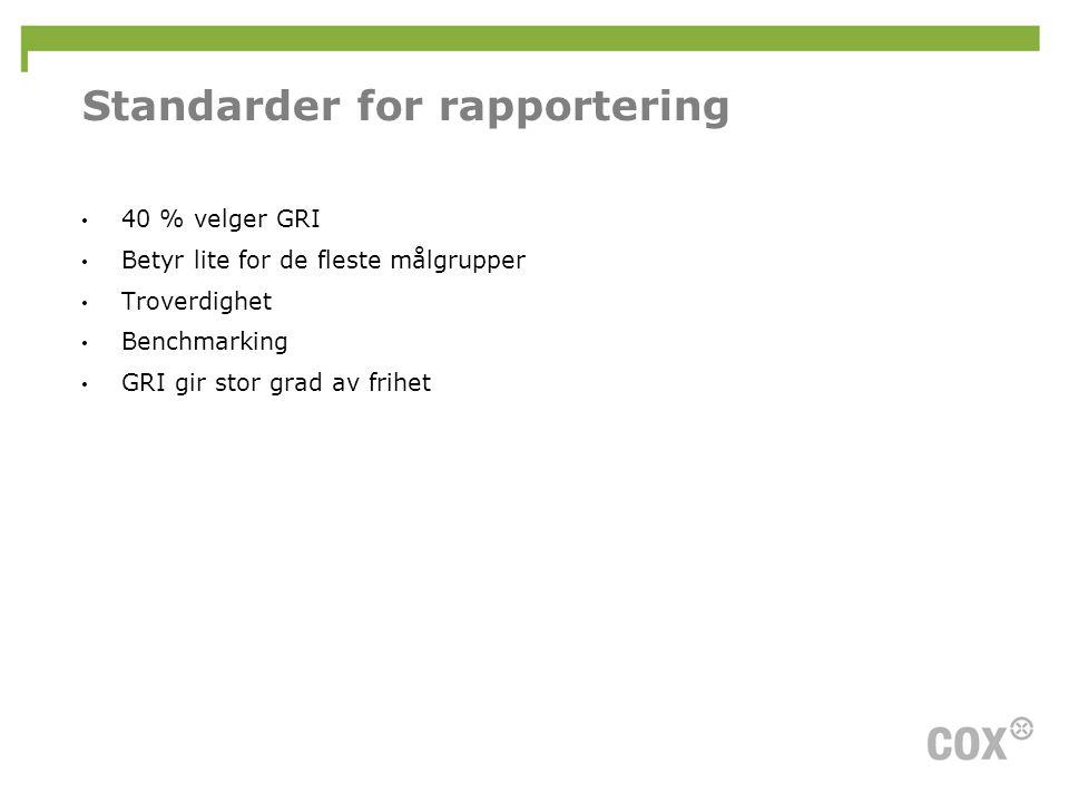 Standarder for rapportering • 40 % velger GRI • Betyr lite for de fleste målgrupper • Troverdighet • Benchmarking • GRI gir stor grad av frihet