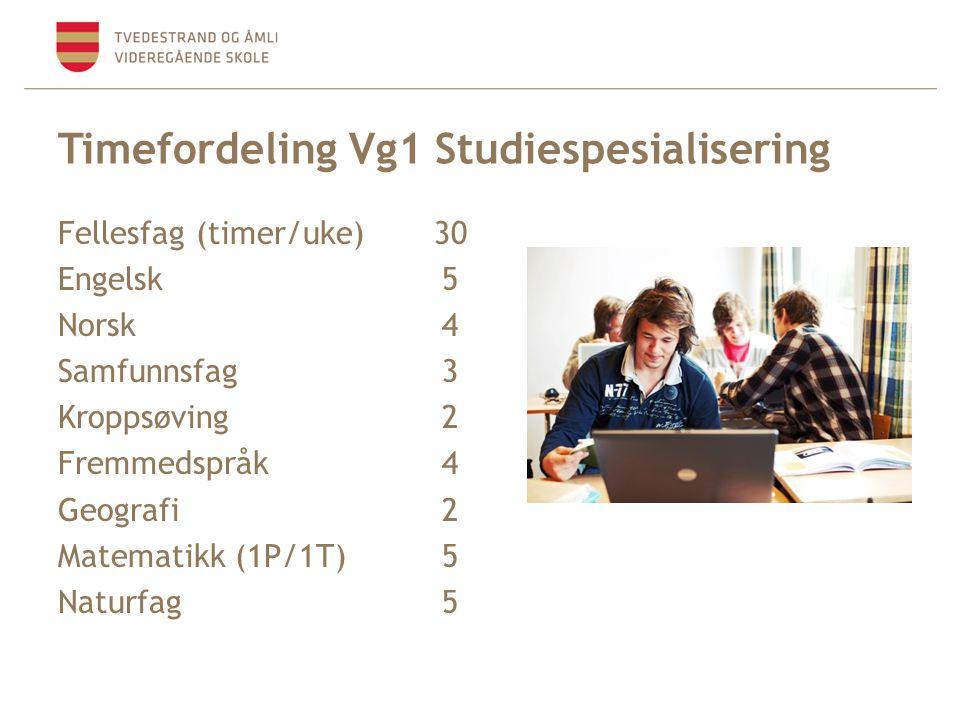 Timefordeling Vg1 Studiespesialisering Fellesfag (timer/uke) 30 Engelsk5 Norsk4 Samfunnsfag3 Kroppsøving 2 Fremmedspråk 4 Geografi2 Matematikk (1P/1T)5 Naturfag5